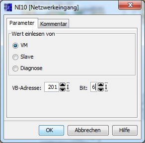 Netzwerkeingang